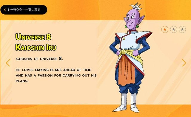 Kaioshins of the 12 universes