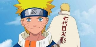 Top 5 Most Loved Characters In Naruto!